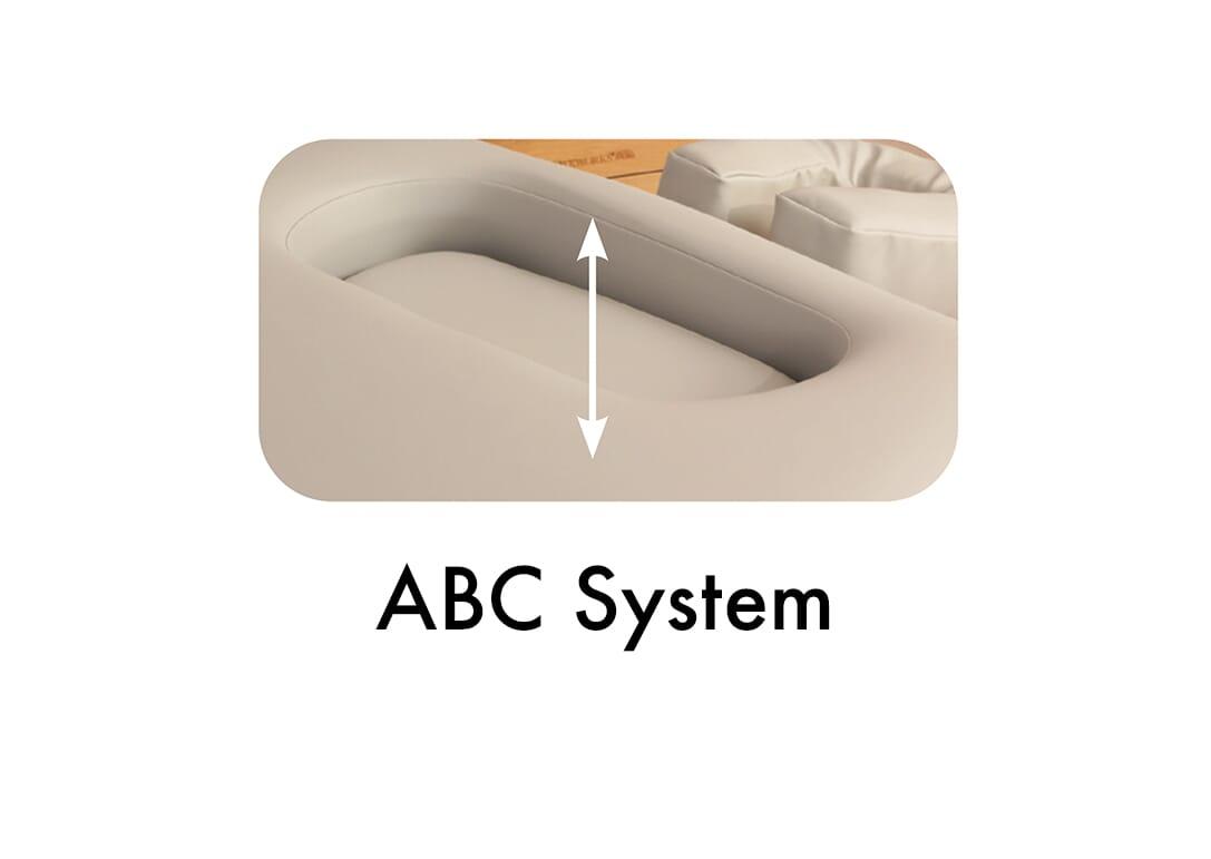 ABC System